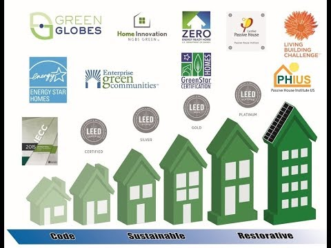 Comparing Residential Green Building Rating Systems Pt 1 - Overview