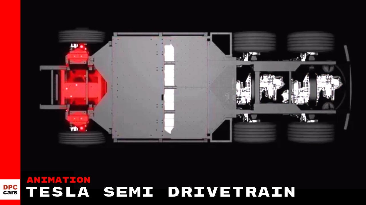 Tesla Semi Truck Drivetrain Animation - YouTube