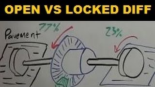 Open vs Locked Differential - Torque Transfer - Explained