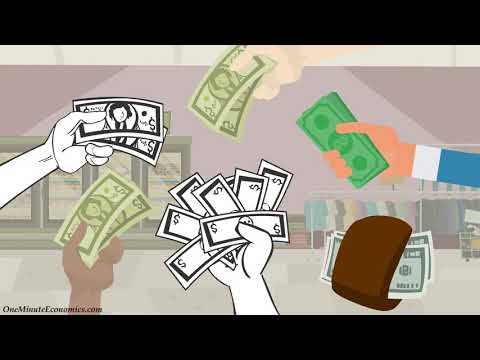 Three Types of Money in One Minute: Commodity Money, Representative Money and Fiat Money*/Currency