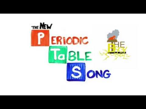 Asap science the new periodic table song a cappella cover by the asap science the new periodic table song a cappella cover by the brgy urtaz Gallery