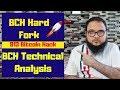 BCH Hard Fork - 913 Bitcoin Hack - BCH Technical Analysis.