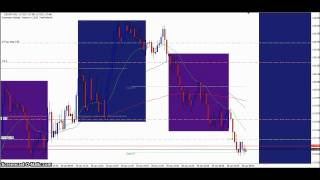 Forex breakout strategy trading results 30/01/2015 90 Pip Profit.