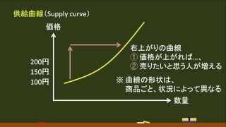 〔政治経済・需要と供給〕 供給曲線(詳細):右上がりの曲線 -オンライン無料塾「ターンナップ」-