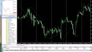 Стандартные и другие полезные индикаторы. Торговля на форекс, стратегии. Forex Trading(, 2015-03-08T11:25:58.000Z)