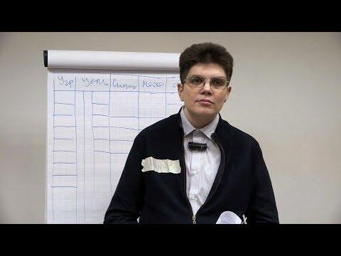 Андрей Мещеринов-Способы управления волонтёрской группой. Цели и задачи, формы и методы работы