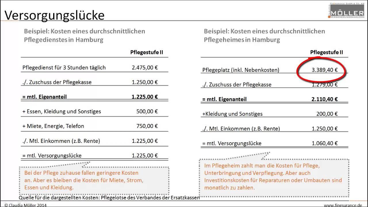Stehlen Hamburg pflege stormarn herzogtum lauenburg hamburg woher nehmen wenn