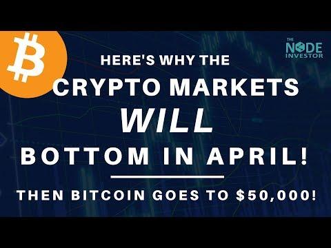 Bitcoin to $50K in 2018?! | Bitcoin Will Bottom in April! The Bullish Case