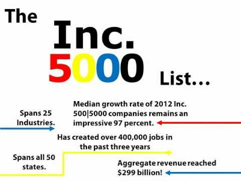 Inc. Magazine Names Networking Solutions to Its Annual Inc.500|5000 List
