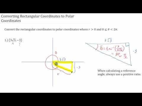 Converting Rectangular Coordinates to Polar Coordinates