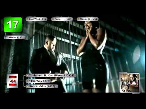 Billboard Canadian Hot 100 - Top 50 Singles (12/22/2007)