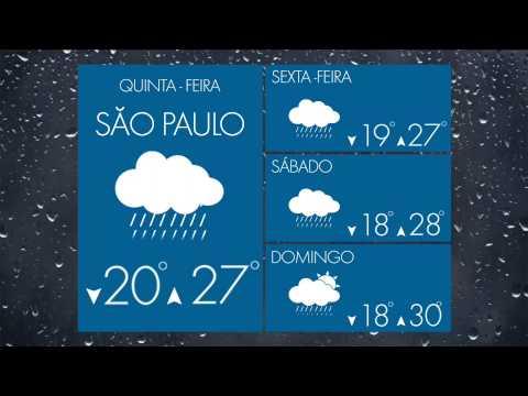 SUDESTE: Previsão do Tempo – Temporais em São Paulo