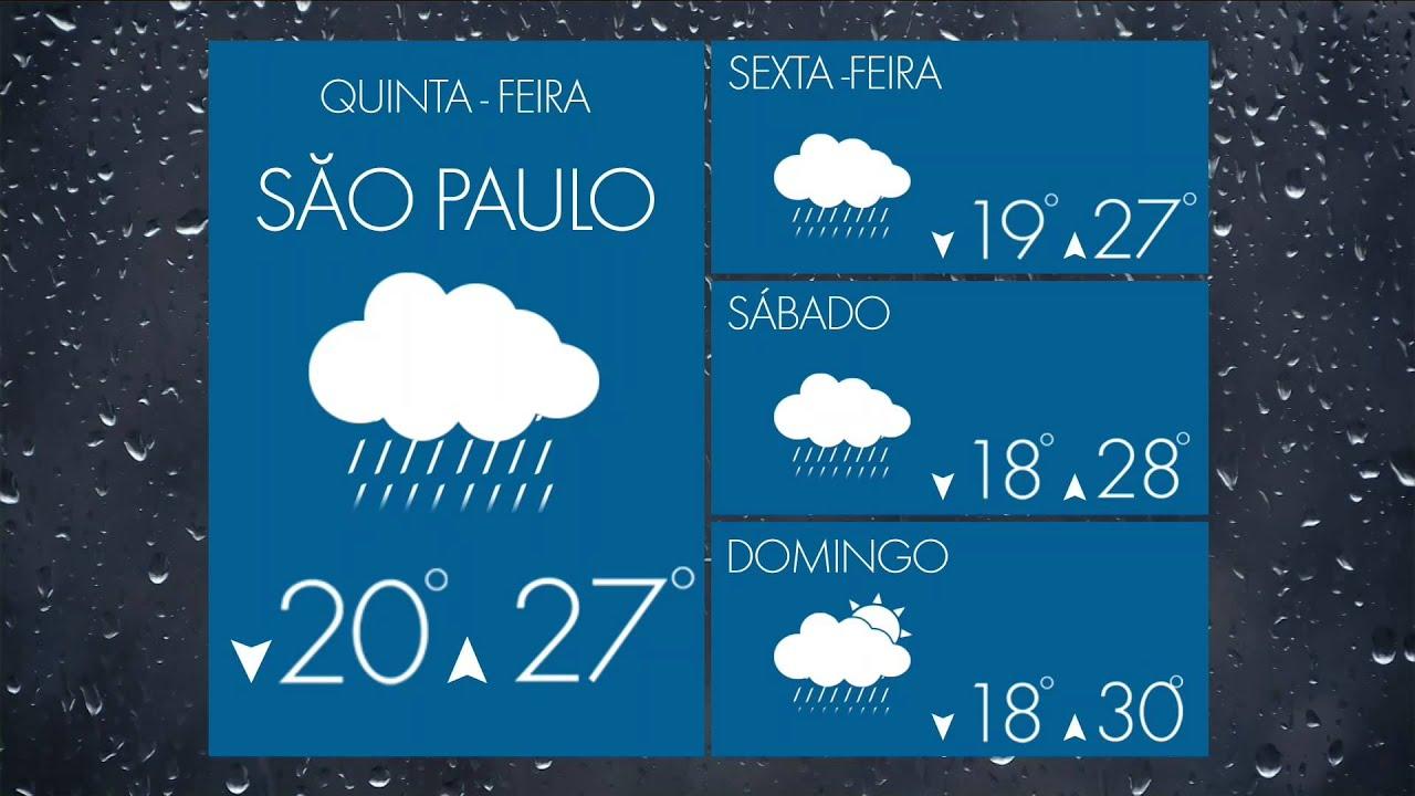 Sudeste Previsão Do Tempo Temporais Em São Paulo Youtube