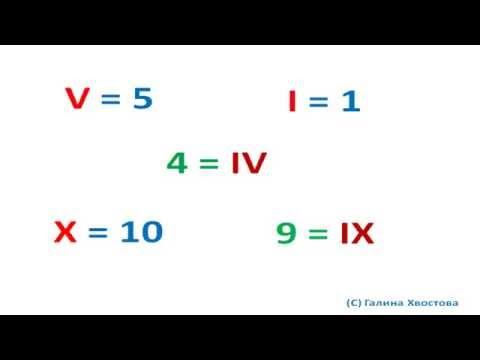 1 Как читать римские цифры
