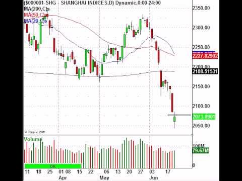 Markets Meltdown As Summertime Volatility Heats Up