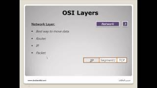 شرح  OSI Layers