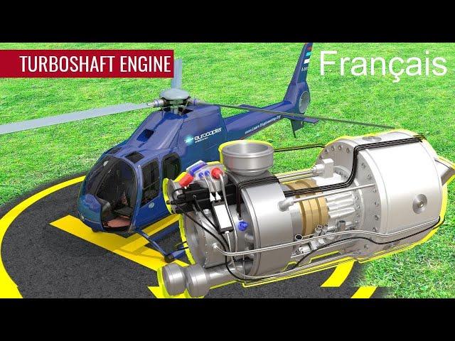 Comprendre le fonctionnement du moteur des hélicoptères | Turbomoteur