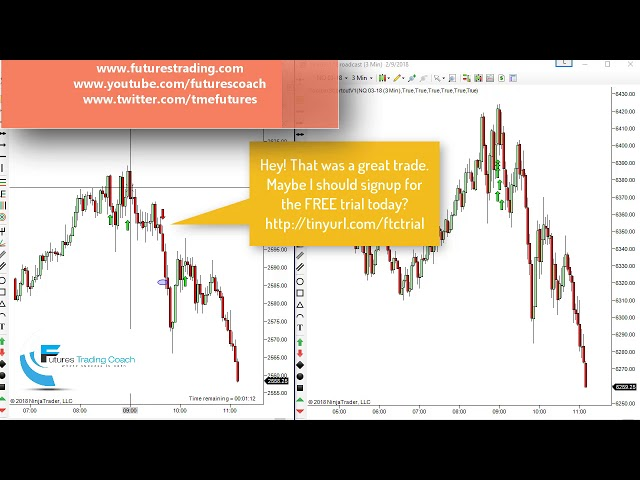 020918 -- Daily Market Review ES CL GC NQ - Live Futures Trading Call Room