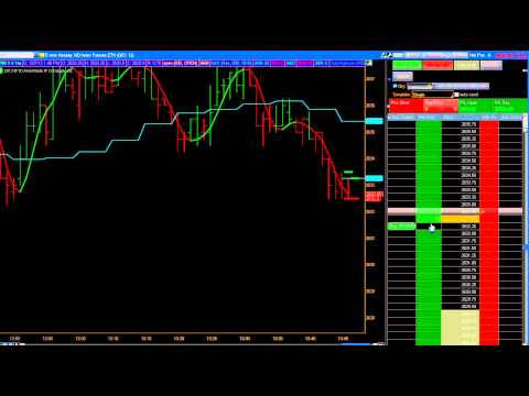 """Weekly Futures Trading Video """"Live Trading"""" 12/7/2012"""