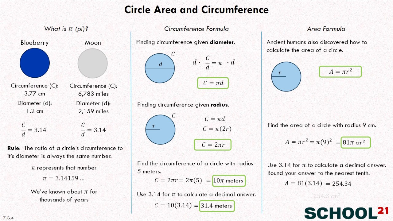 hight resolution of Area \u0026 Circumference of Circle (examples