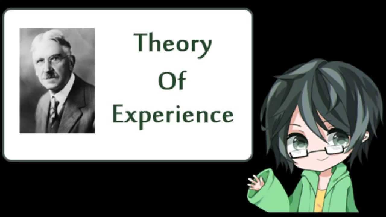 John Dewey Theory