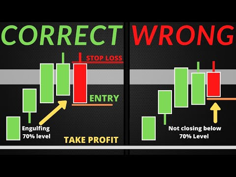 How To Trade Engulfing Price Action Candlesticks In Forex, Stocks & Crypto –