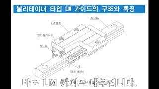 LM 가이드 볼리테이너 타입의 장점과 구조