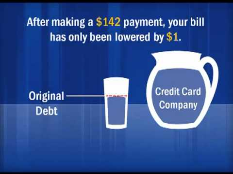 Credit Card Debt Explained With a Glass of Water or Debt Slavery