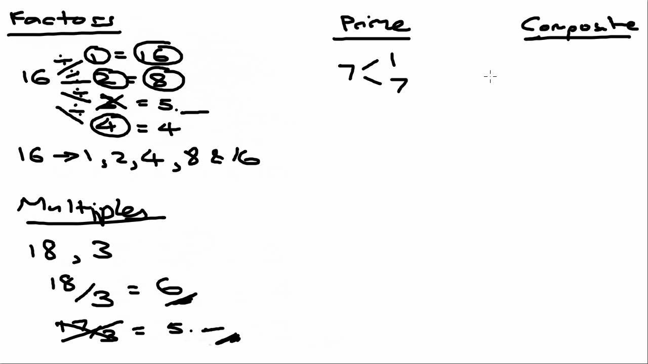 Factors, Multiples, Prime & Composite Numbers