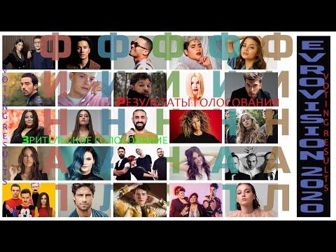 Финал Евровидения 2020 Результаты зрительского голосования!!! The Final Of The Eurovision 2020!!!