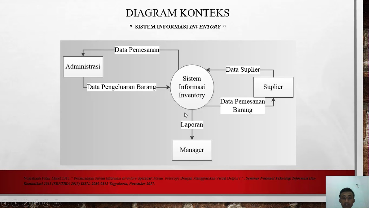 Data flow diagram sistem informasi inventory youtube data flow diagram sistem informasi inventory ccuart Gallery