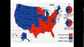 History of The Presidential election of 1976 Part 2