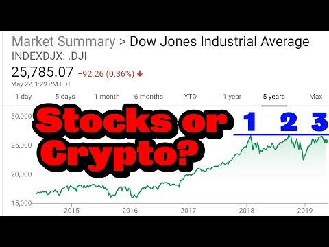 🔵-stocks-or-crypto-right-now???-should-i-convert-my-401k-and-stocks-to-a-crypto-etf?