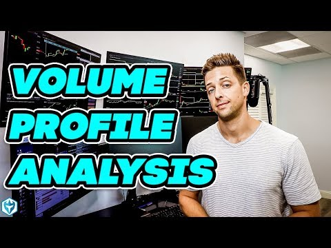 Day Trading with Volume Profile Analysis