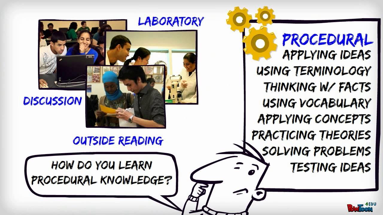 Conceptual Vs Procedural Knowledge Youtube