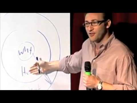 "ASKing the right questions - Simon Sinek ""Start With Why"""