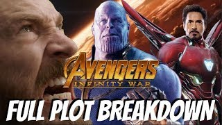 Avengers Infinity War ENTIRE PLOT Pieced Together