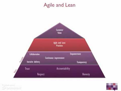 agile manufacturing and its implementat Combine the two words together agile and manufacturing it is defined as is agile manufacturing and its implementat agile manufacturing is.
