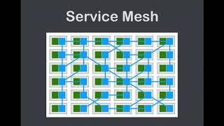 InterCon 2018 - Service Mesh com Istio e Kubernetes com Wellington Figueira da Silva