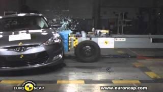 Hyundai Veloster - Crash Tests 2011