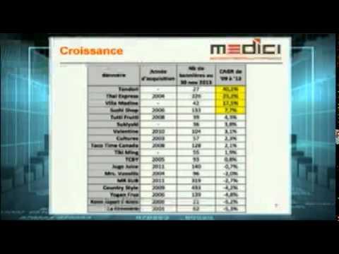 Présentation MTY Food Group On s'investit MEDICI