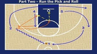 Pick and Roll 4 - Youth Basketball Plays, Coaching Tips, Drills