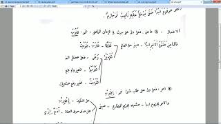 Download Video Ngaji Kitab Jurumiyah Bagian 19  Macam macam Fiil MP3 3GP MP4