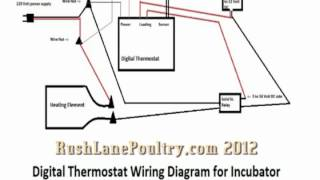 mqdefault Youtube Thermostat Wiring Schematic on thermostat troubleshooting, thermostat circuit diagram, air conditioning schematic, honeywell thermostat schematic, thermostat battery, thermostat installation, trane heat pump schematic, thermostat connections, home thermostat schematic, thermostat engine, thermostat voltage, thermostat switch schematic, thermostat controls, heating thermostat schematic, thermostat forum, thermostat codes, thermostat manual, basic thermostat schematic, programmable thermostat schematic, york heat pump schematic,