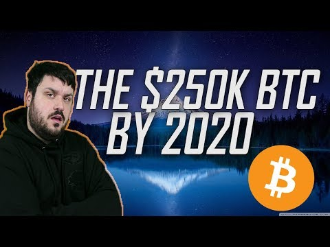 The $250k BTC by 2020