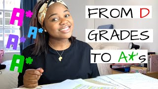 Last Minute Revision Techniques that SAVED MY GRADES (from D grades to A*'s!!!!!)