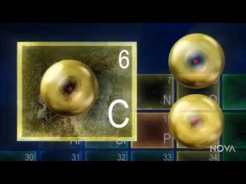 How Does Radiocarbon Dating Work? - Instant Egghead #28 from YouTube · Duration:  2 minutes 11 seconds