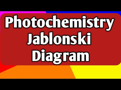 Photochemistry : Introduction & Jablonski Diagram - YouTube