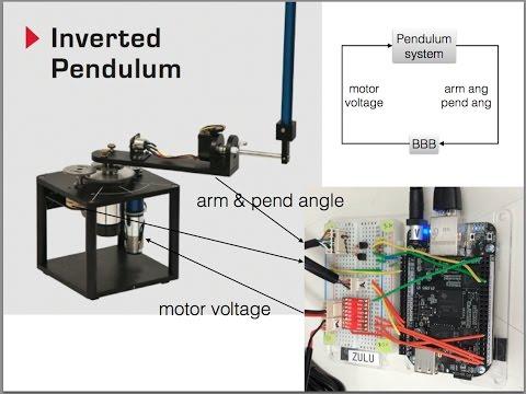 Pendulum + Beaglebone + Control Theory = Profit
