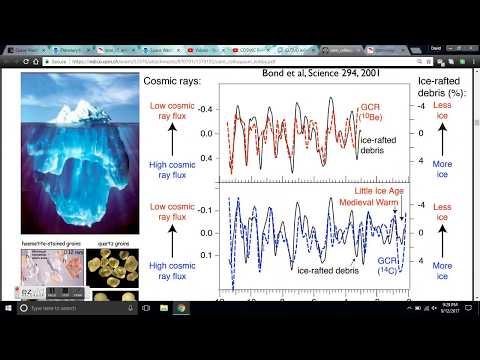Space Weather Update 9/13/2017 - Galactic Cosmic Rays Intensifying - The Cloud Project